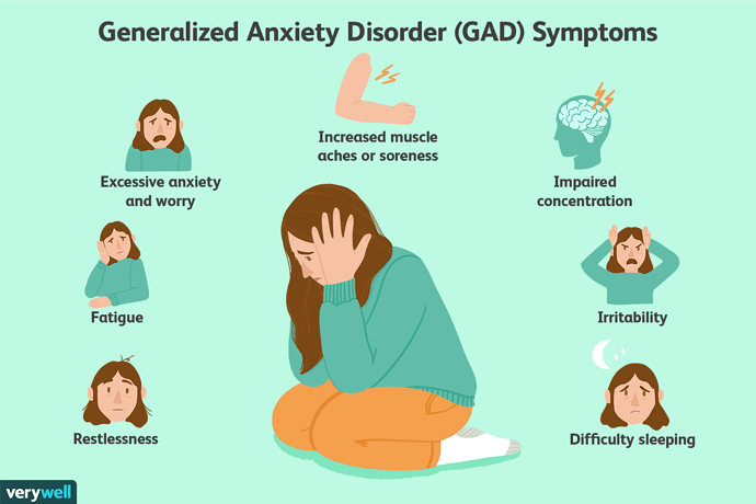 dsm-5-criteria-for-generalized-anxiety-disorder-1393147_v2-902be69757414cc7a517ef3ca9838b59