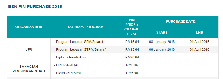 Upu Guide How To Purchase Pin From Bsn Malaysia Easyuni My Forums